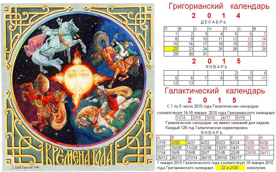 Почему григорианский календарь опережает юлианский